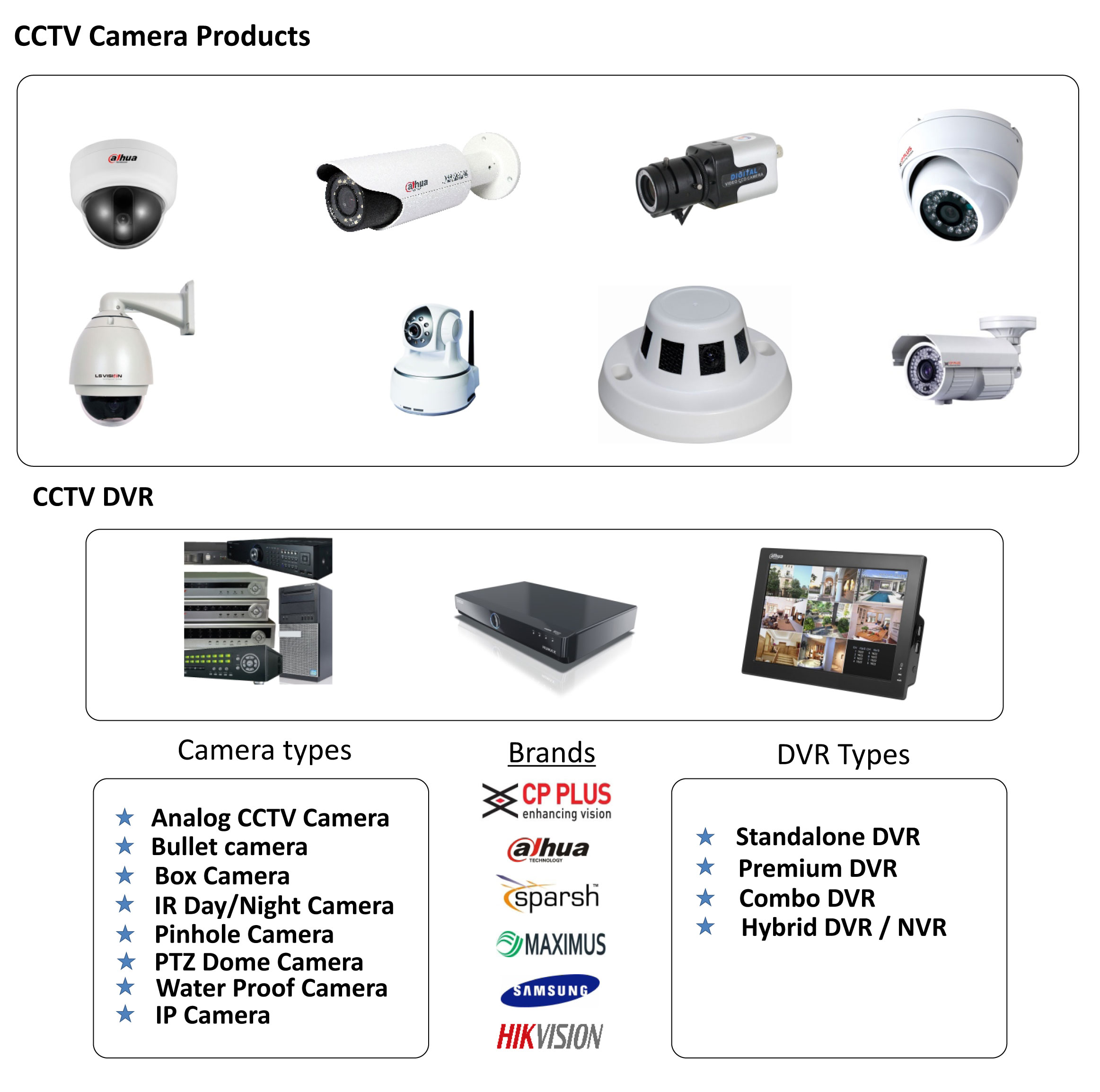 Types of security systems 39